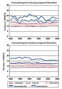 hasnyálmirigyrák típusa hpv vakcina fülöp-szigetek