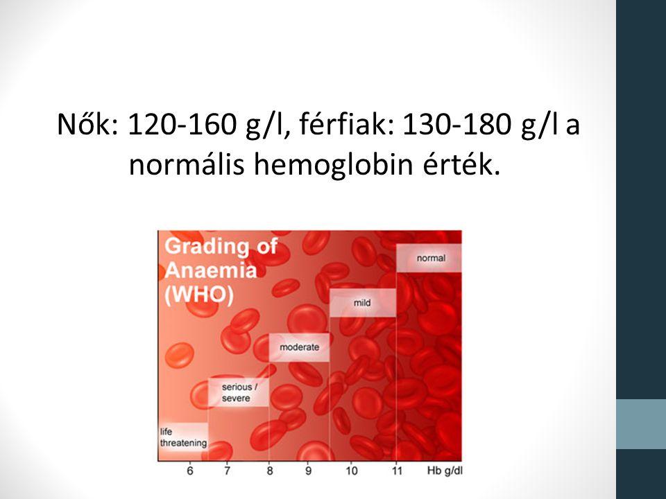 A vashiányos vérszegénység diagnózisa (Vashiányos vérszegénység) • doras.hu