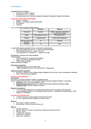 papillomatosis és rosszindulatú daganat)