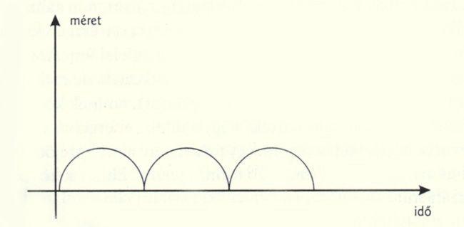 helmintféreg készítmények közönséges szemölcsök hpv típus