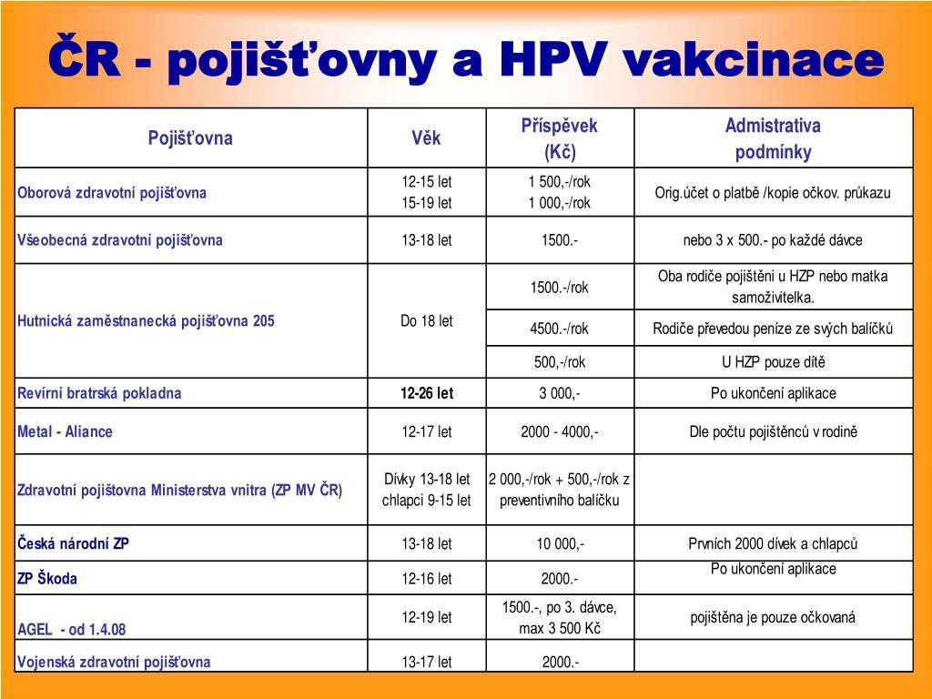 Több száz életet menthet meg évente a HPV elleni vakcina hazánkban