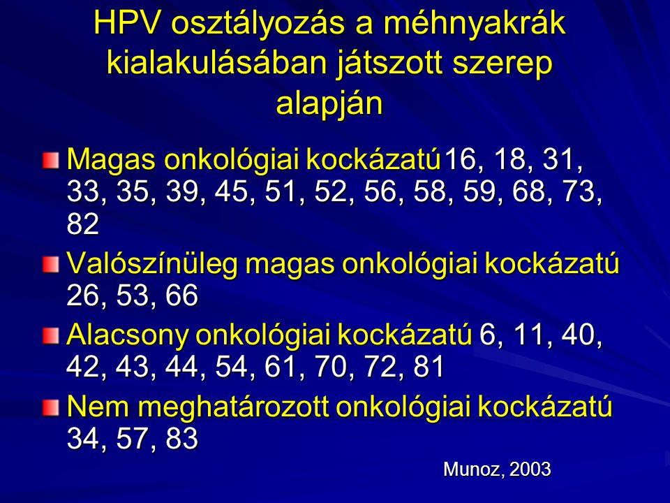 hpv oropharyngealis vakcina