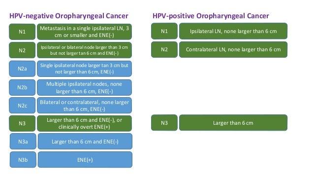 hpv oropharyngealis rák ppt)
