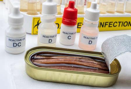 botulinum toxin gevaarlijk
