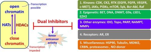 Transztiretin amiloidózis
