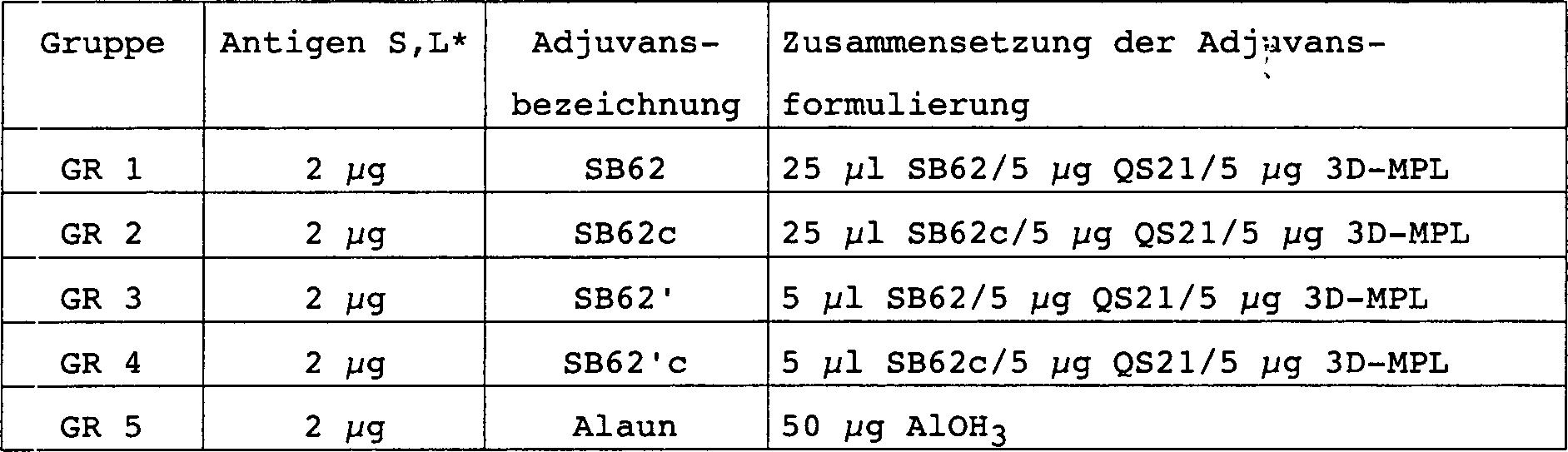 humán papillomavírus vakcina gsk)