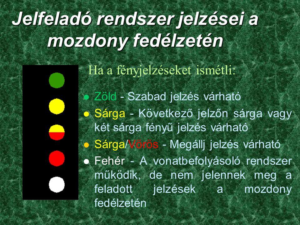 jelzések jelennek meg)