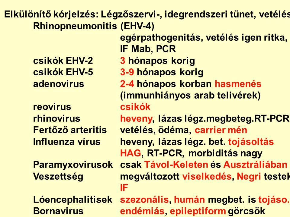 légzőszervi papillomatosis társadalom)