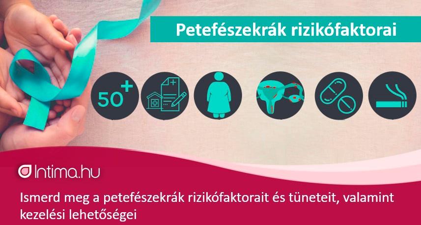 Petefészekrák: alattomos és rendkívül veszélyes | Magyar Nemzet