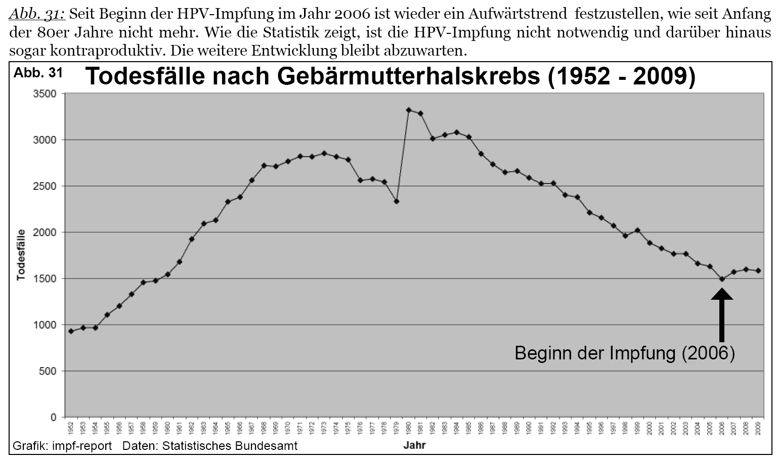 hpv impfung reakció
